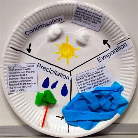 How To Make A Cycle With Paper - 25 best ideas about water cycle craft on