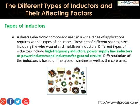 types of inductors with images the different types of inductors and their affecting factors презентация онлайн