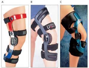 Protonics Brace Kumc Ptrs Ebp Prophylactic Knee Braces