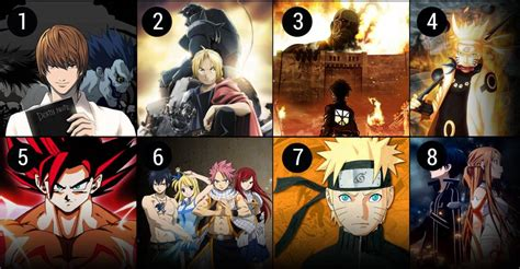 best list best anime series list of top anime