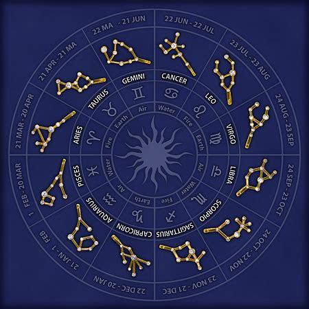 Zodiac Table by Soul Path Astrology Lola Rephann Forrest Wellness
