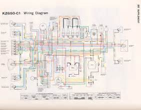 kawasaki bayou 250 carburetor diagram car motorcycle