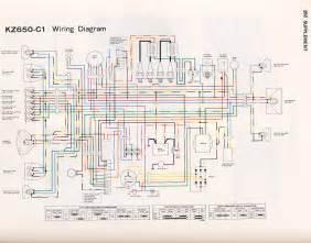 kawasaki kz1000 for sale kawasaki bayou 220 wiring diagram kawasaki 1984 kawasaki kz650 wiring