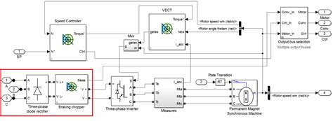 diode simulink exle diode rectifier in simulink 28 images matlab half wave rectifier simulation of half wave