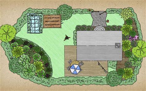 Gardena Gartenplaner