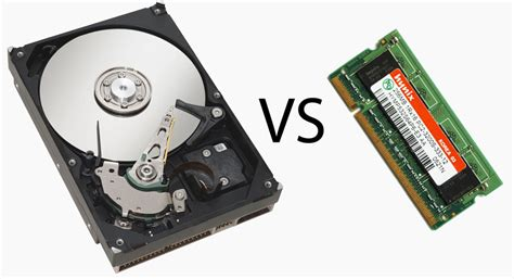 is ram the same as memory what is the difference between drive space and memory
