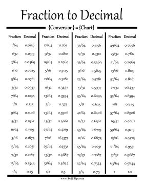 fraction decimal chart | search results | calendar 2015