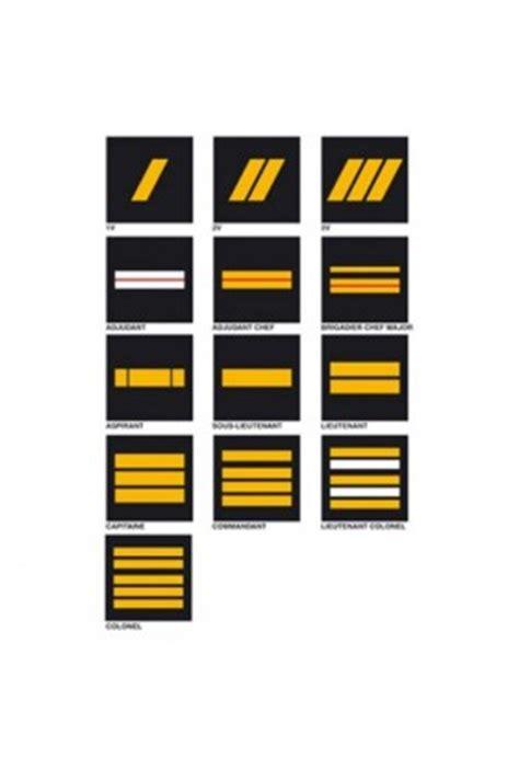 bandes patronymique, grades & velcros militaires stock38