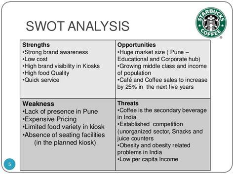 strategic map of starbucks coffee company