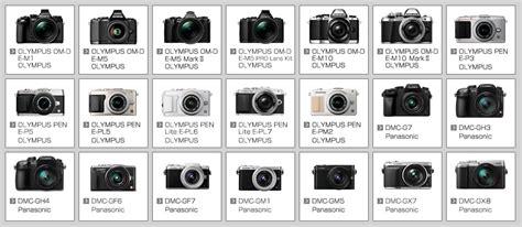 Murah Samsung Nx Mini Nx F1 Lensa 9 27mm mitakon 25mm f 0 95 lensa cepat terjangkau untuk micro