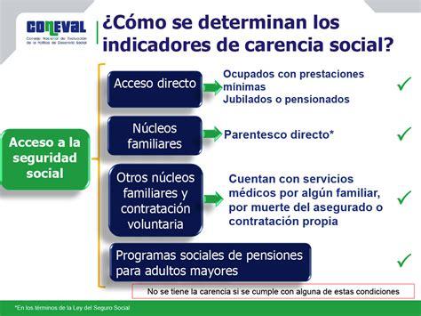 prestaciones de ley mexico 2016 tabla prestaciones mnimas de ley en mexico 2016 qu 233 es el
