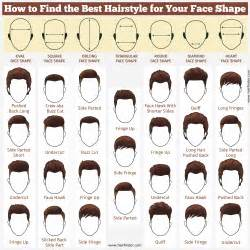 hairstyles for shapes face shapes and hairstyles for men