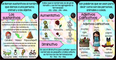 imagenes educativas verbos carteles de los adjetivos calificativos sustantivos los