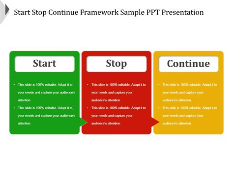 keep stop start template start stop continue framework sle ppt presentation