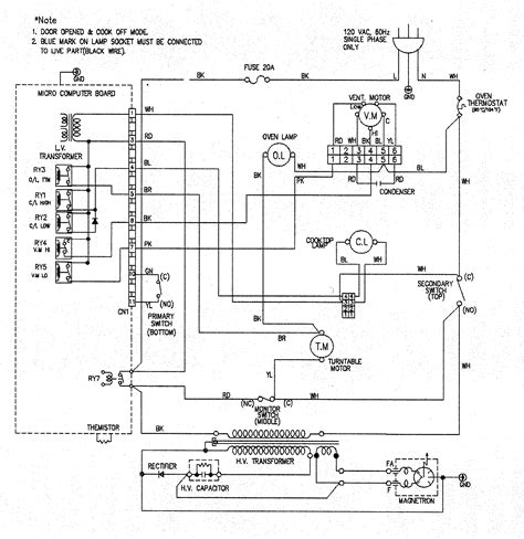 microwave ovens schematic diagrams and service