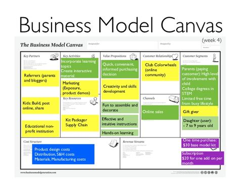 alibaba business model canvas business model canvas week 8