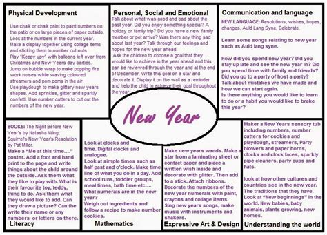 new year lesson plan kindergarten worms eye view new years planning ideas eyfs planning