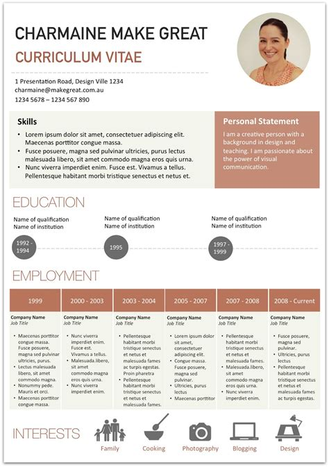5 how to make curriculum vitae for job child fest