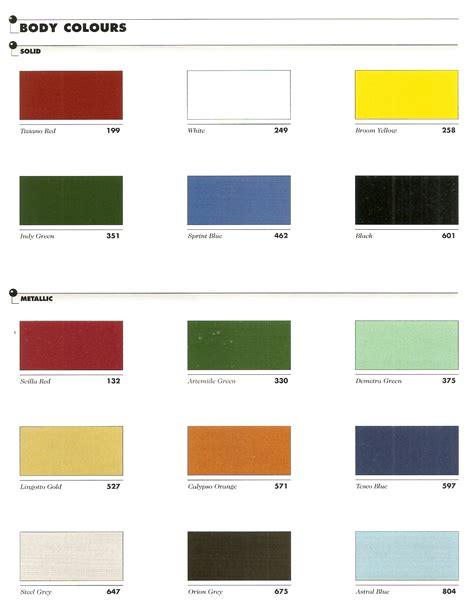 ou colors general fiat punto paint code page 2 the fiat forum