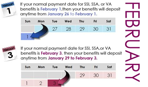 Ssi Payment Calendar Search Results For Ssi Payment Calendar 2015 Calendar 2015