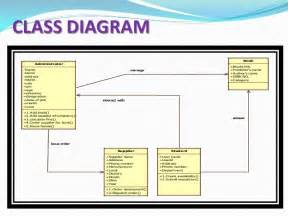 student information system template student information system project report with java source