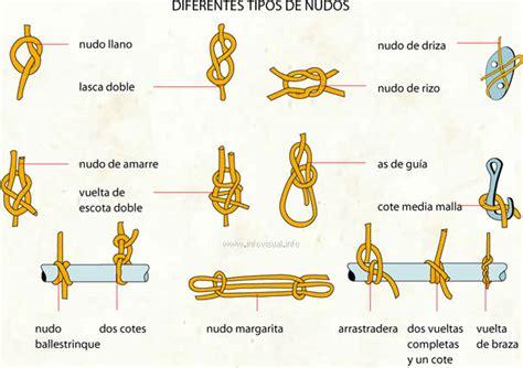 tipos de nudos tipos de nudos joelcrespoimd2014