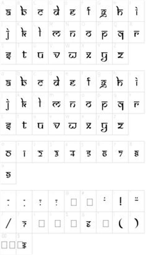 dafont hindi indian font looks like hindi but it s english design