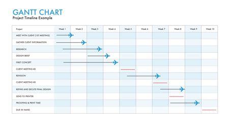 gantt chart template excel 2007 excel 10 gantt chart gantt chart excel template