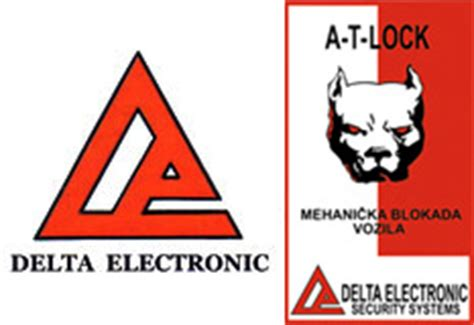 delta electronic alarm systems 93a vojvode stepe st