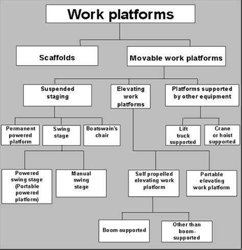 boatswain salary canada worksafebc