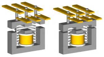 file three phase contactor principle horizontal jpg
