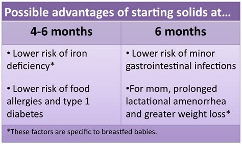 when can babies start table food starting solids 4 months 6 months or somewhere in