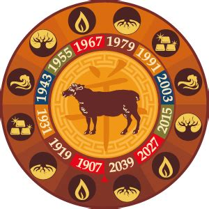 new year 2013 goat horoscope zodiac sheep goat sign predictions of the new