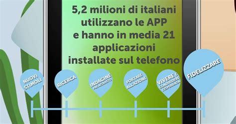 applicazioni mobile applicazioni mobile abc marketing