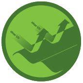 Jual Plastik Uv Tangerang atap go green 0857 1231 6995 0823 2608 8264 ataap go green