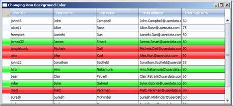 wpf datagrid layout updated asim sajjad changing background color of datagrid row wpf 4