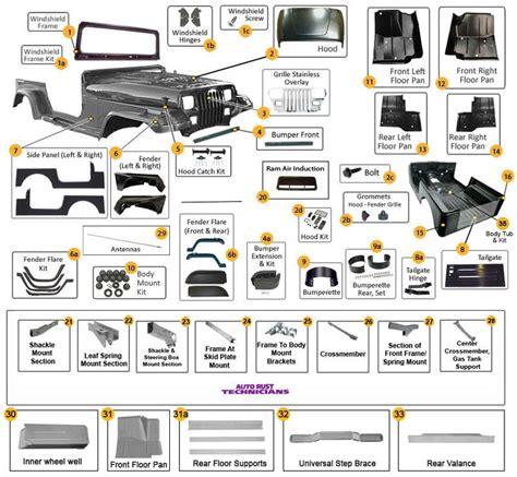 jeep pickup 90s interactive diagram jeep wrangler yj body parts diagram