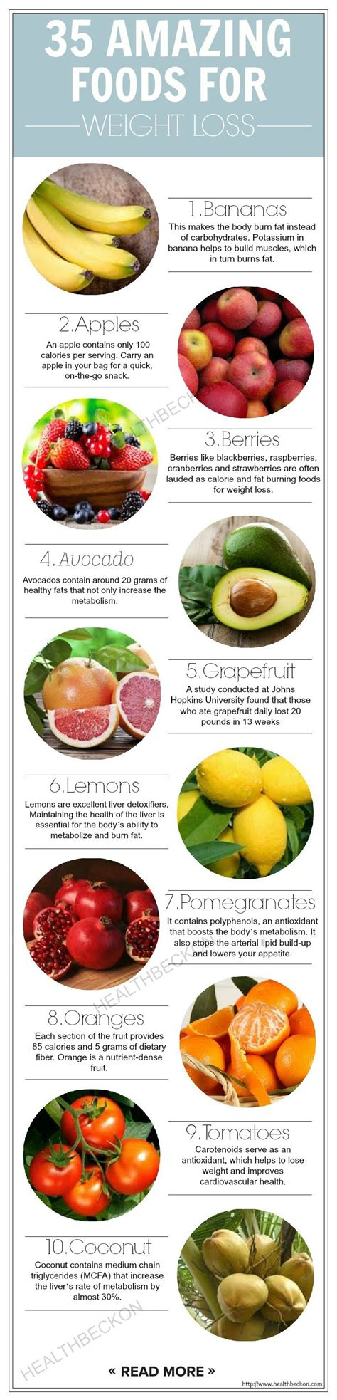 5 weight loss foods 30 amazing foods for weight loss for healthy weight loss