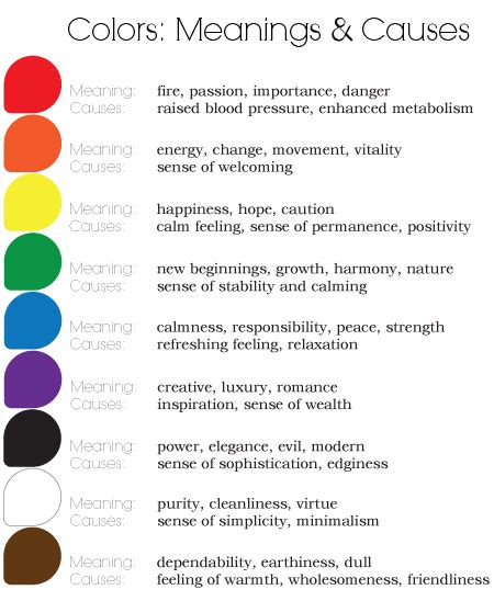 color meanings chart 10 tips to build a brand color choice