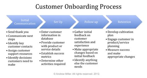 Customer Onboarding Process Template drip caign a complete guide truconversion