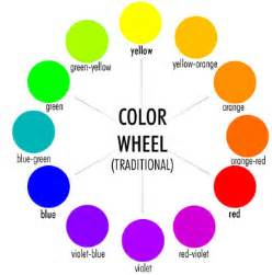 traditional color wheel nhs designs graphic design color theory the color wheel