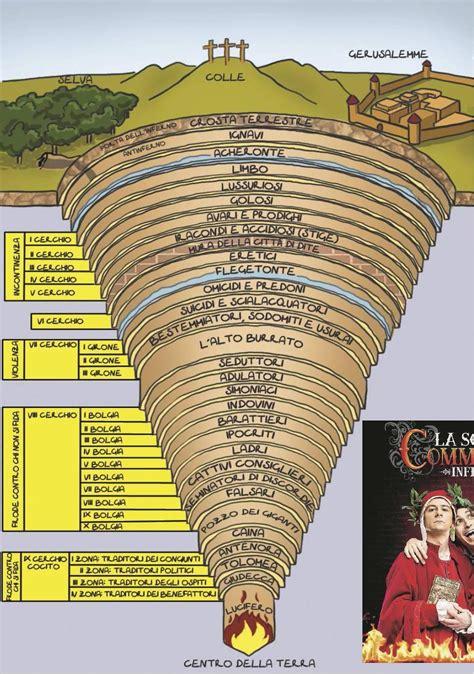 centro mondo testo inferno dantesco politica religione e spiritualit 224
