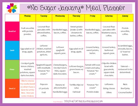 printable diet plan calendar delicious options introducing the meal planner when
