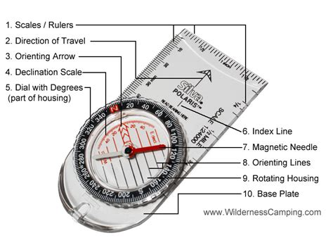 how to use a compass on a boat parts of a compass