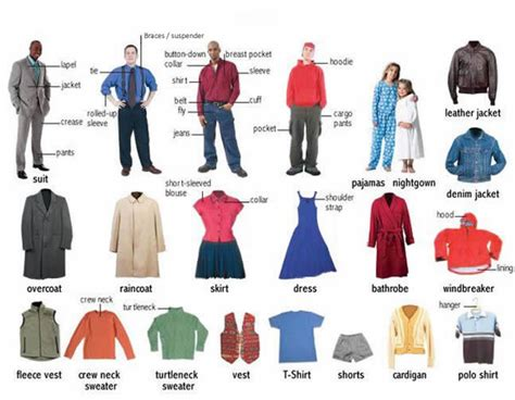 clothes design learning clothes for men and women english lesson