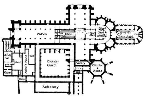 westminster abbey floor plan westminster abbey clipart etc
