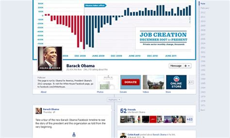 biography barack obama timeline presidency of barack obama timeline