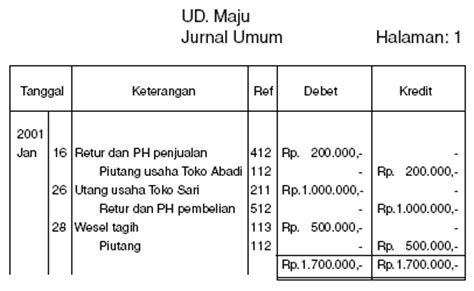 transaksi dan pencatatan dalam jurnal umum study jurnal dan transaksi keuangan ikubaru s blogzia