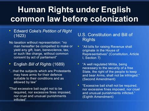 Human Rights Act Section 7 by U S History I Colonization Through 1776 2013
