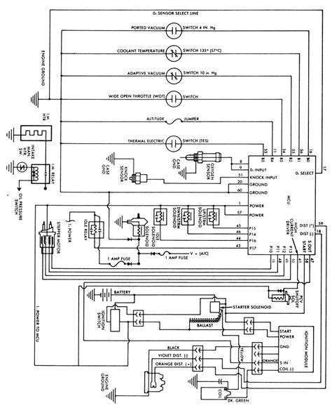89 jeep yj wiring diagram repair guides computerized